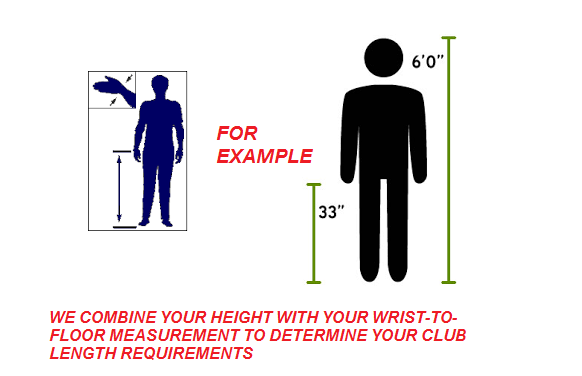 Golf club sizing information